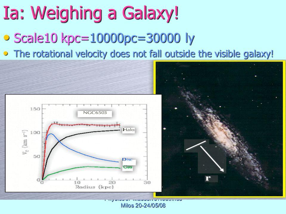 Physics of Masssive Neutrinos Milos 20-24/05/08 Ia: Weighing a Galaxy.