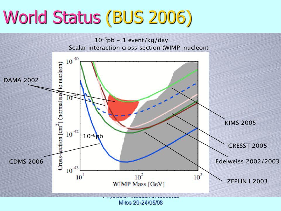 Physics of Masssive Neutrinos Milos 20-24/05/08 World Status (BUS 2006)