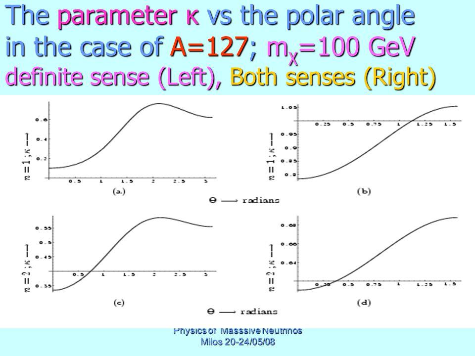 Physics of Masssive Neutrinos Milos 20-24/05/08 The parameter κ vs the polar angle in the case of A=127; m χ =100 GeV definite sense (Left), Both senses (Right)