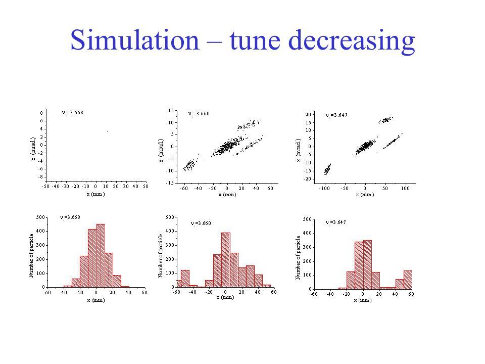 Simulation – tune decreasing