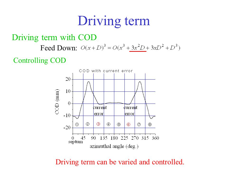Driving term Feed Down: Driving term with COD Controlling COD Driving term can be varied and controlled.