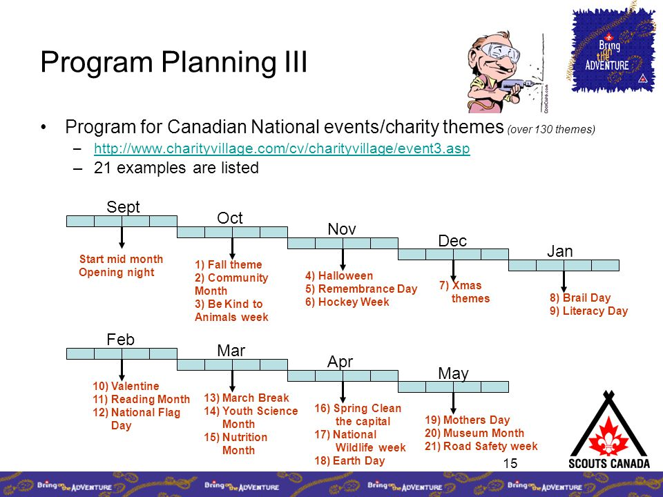 15 Program Planning III Program for Canadian National events/charity themes (over 130 themes) –http://www.charityvillage.com/cv/charityvillage/event3.asphttp://www.charityvillage.com/cv/charityvillage/event3.asp –21 examples are listed Oct Nov Dec Jan Sept Start mid month Opening night 1) Fall theme 2) Community Month 3) Be Kind to Animals week 4) Halloween 5) Remembrance Day 6) Hockey Week 7) Xmas themes 8) Brail Day 9) Literacy Day Mar Apr May Feb 10) Valentine 11) Reading Month 12) National Flag Day 13) March Break 14) Youth Science Month 15) Nutrition Month 16) Spring Clean the capital 17) National Wildlife week 18) Earth Day 19) Mothers Day 20) Museum Month 21) Road Safety week