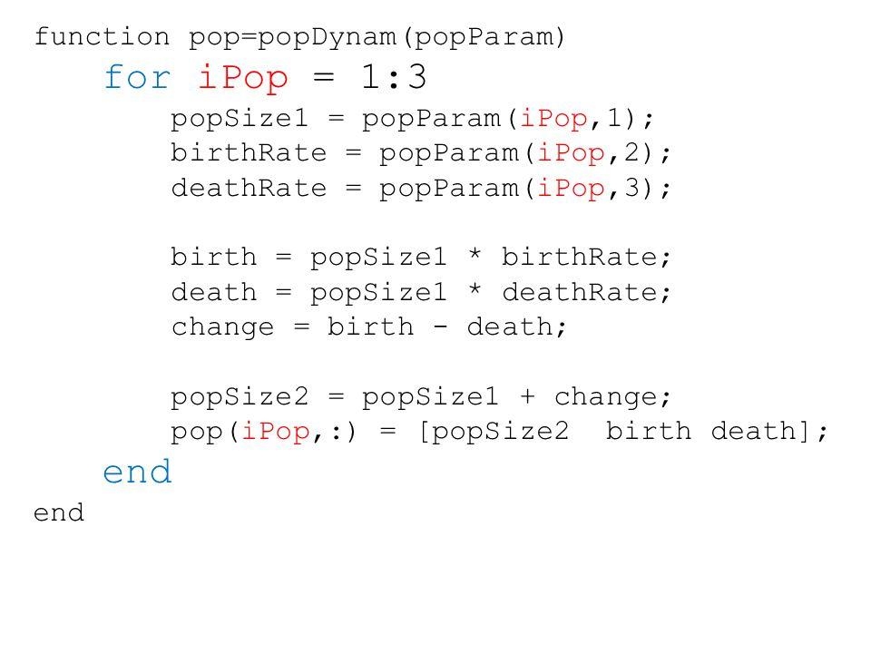 function pop=popDynam(popParam) for iPop = 1:3 popSize1 = popParam(iPop,1); birthRate = popParam(iPop,2); deathRate = popParam(iPop,3); birth = popSize1 * birthRate; death = popSize1 * deathRate; change = birth - death; popSize2 = popSize1 + change; pop(iPop,:) = [popSize2 birth death]; end