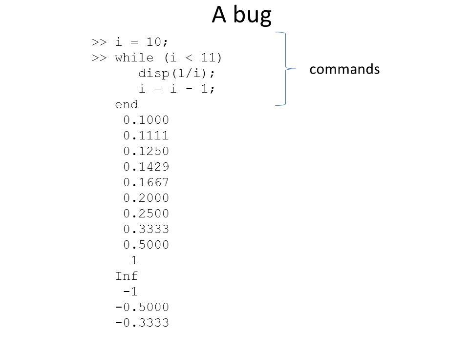 A bug >> i = 10; >> while (i < 11) disp(1/i); i = i - 1; end 0.1000 0.1111 0.1250 0.1429 0.1667 0.2000 0.2500 0.3333 0.5000 1 Inf -0.5000 -0.3333 commands