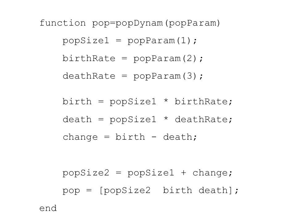 function pop=popDynam(popParam) popSize1 = popParam(1); birthRate = popParam(2); deathRate = popParam(3); birth = popSize1 * birthRate; death = popSize1 * deathRate; change = birth - death; popSize2 = popSize1 + change; pop = [popSize2 birth death]; end