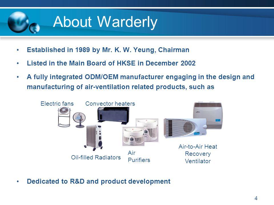 4 Established in 1989 by Mr.K. W.