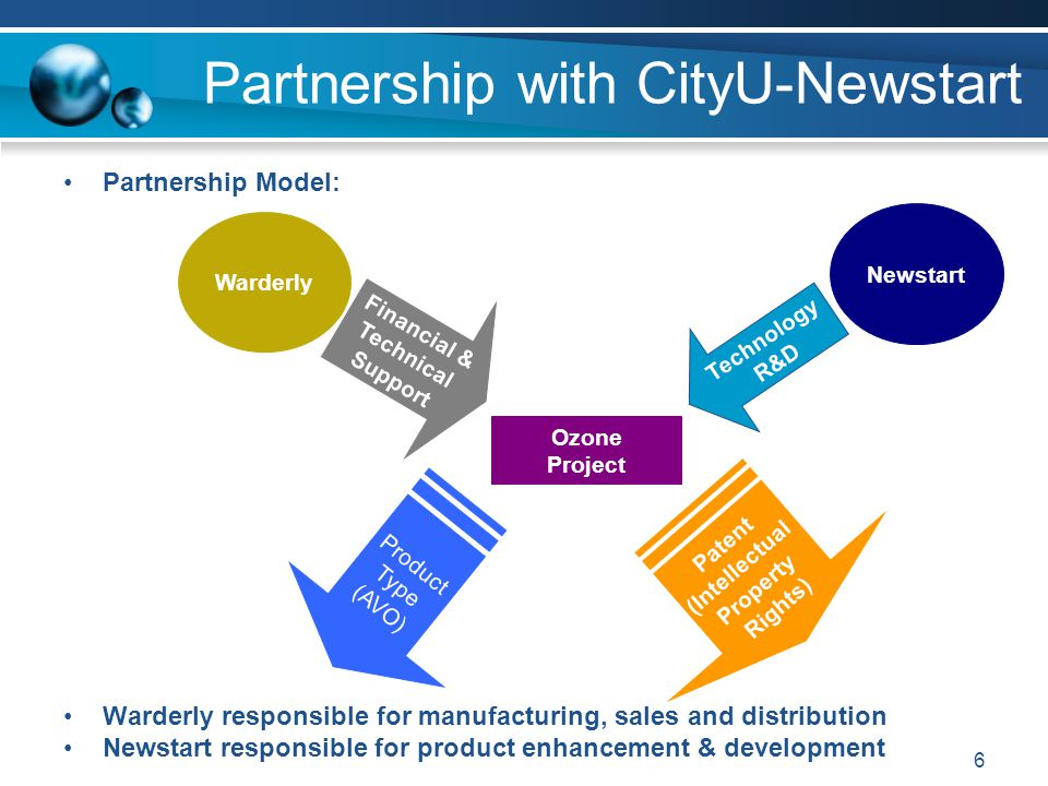 6 Partnership with CityU-Newstart Partnership Model: Warderly responsible for manufacturing, sales and distribution Newstart responsible for product e