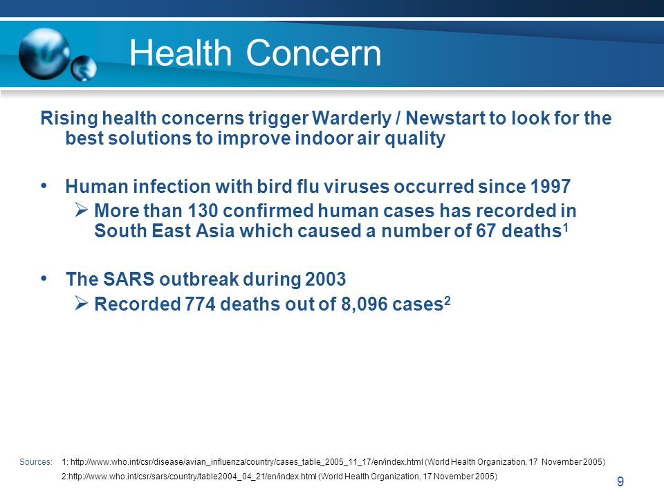 9 Health Concern Rising health concerns trigger Warderly / Newstart to look for the best solutions to improve indoor air quality Human infection with bird flu viruses occurred since 1997  More than 130 confirmed human cases has recorded in South East Asia which caused a number of 67 deaths 1 The SARS outbreak during 2003  Recorded 774 deaths out of 8,096 cases 2 1: http://www.who.int/csr/disease/avian_influenza/country/cases_table_2005_11_17/en/index.html (World Health Organization, 17 November 2005) 2:http://www.who.int/csr/sars/country/table2004_04_21/en/index.html (World Health Organization, 17 November 2005) Sources: