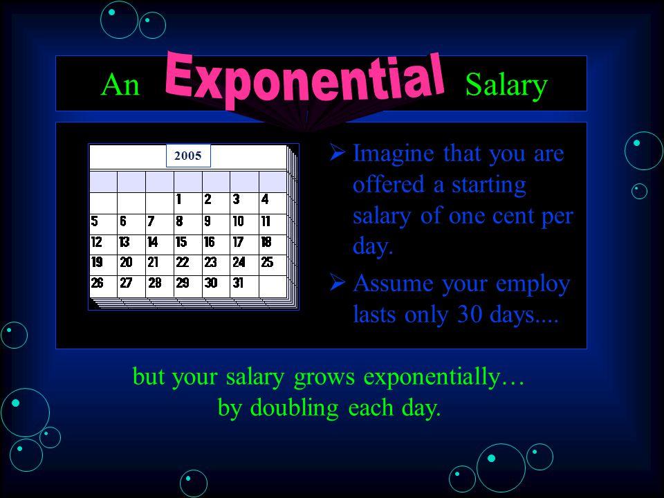 An Salary