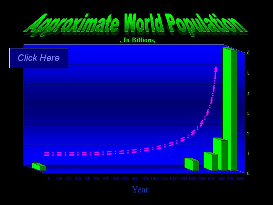 Year In Billions