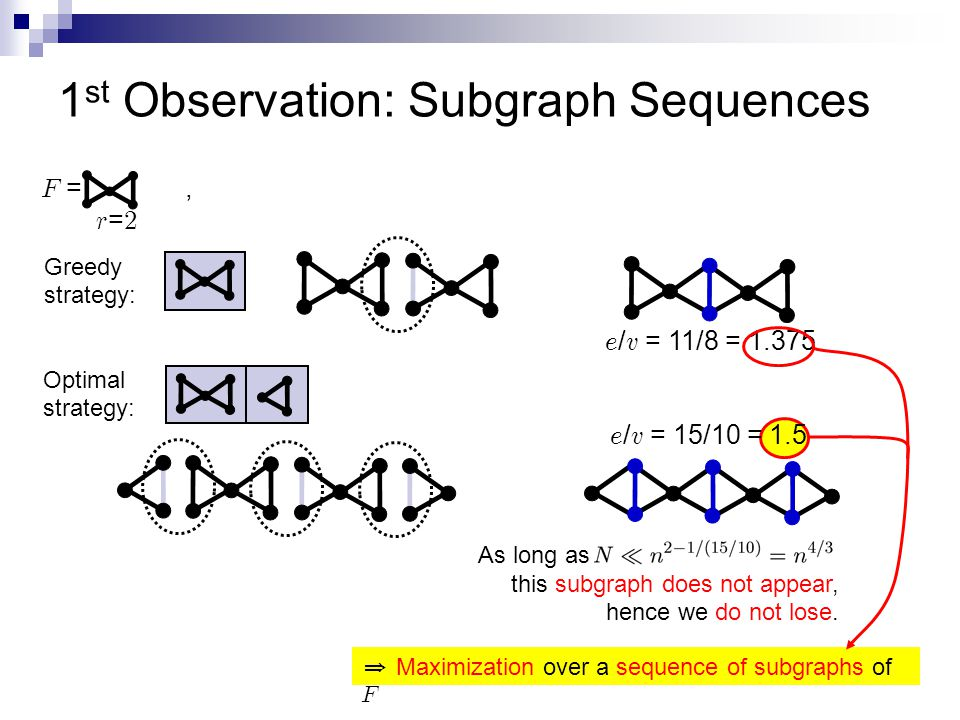 1 st Observation: Subgraph Sequences F =, r = 2 e / v = 11/8 = 1.375 Greedy strategy: 0 Maximization over a sequence of subgraphs of F e / v = 15/10 = 1.5 Optimal strategy: As long as this subgraph does not appear, hence we do not lose.