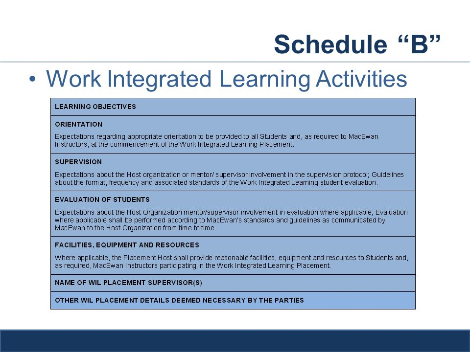 Schedule B Work Integrated Learning Activities