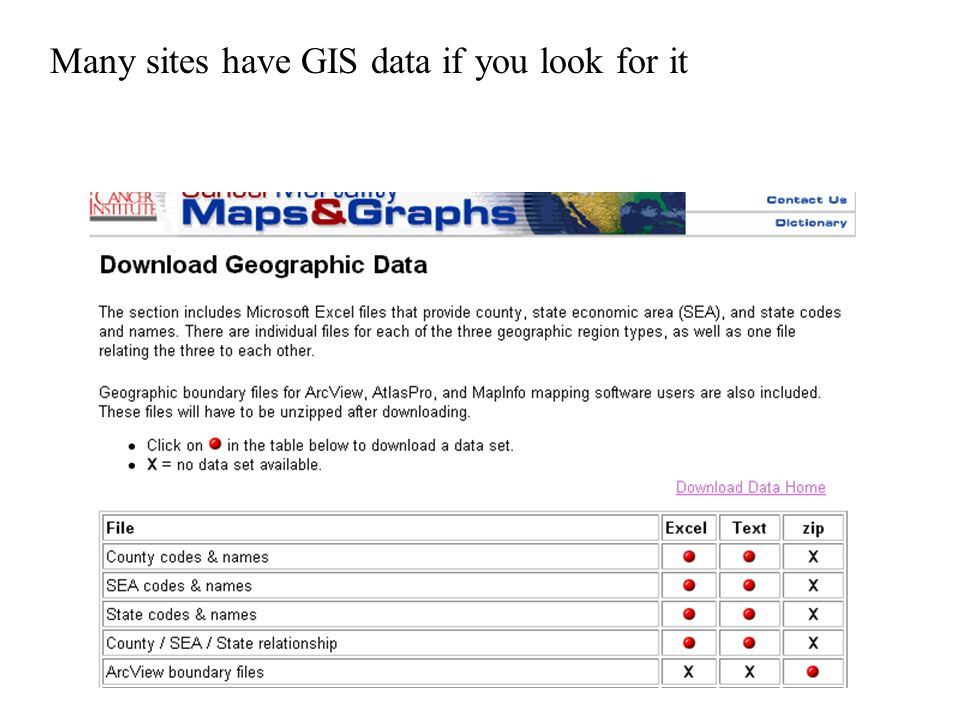 After downloading the separate cancer type files, they were appended together along with their locational information.