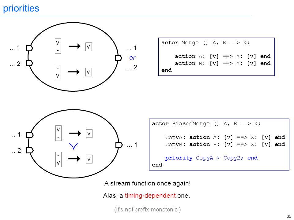 35 priorities actor BiasedMerge () A, B ==> X: CopyA: action A: [v] ==> X: [v] end CopyB: action B: [v] ==> X: [v] end priority CopyA > CopyB; end end   v-v- -v-v v v...