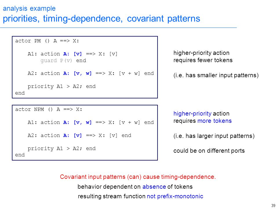 39 analysis example priorities, timing-dependence, covariant patterns actor PM () A ==> X: A1: action A: [v] ==> X: [v] guard P(v) end A2: action A: [