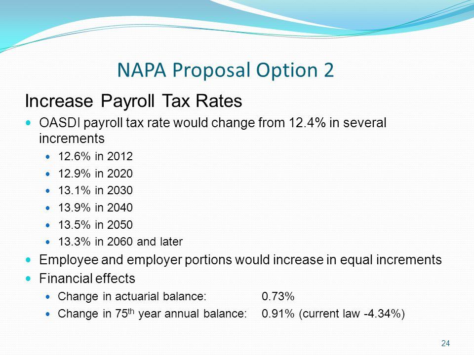 NAPA Proposal Option 2 24 Increase Payroll Tax Rates OASDI payroll tax rate would change from 12.4% in several increments 12.6% in 2012 12.9% in 2020 13.1% in 2030 13.9% in 2040 13.5% in 2050 13.3% in 2060 and later Employee and employer portions would increase in equal increments Financial effects Change in actuarial balance: 0.73% Change in 75 th year annual balance: 0.91% (current law -4.34%)