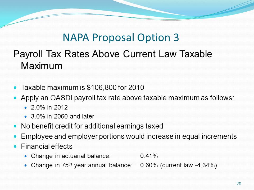 NAPA Proposal Option 3 29 Payroll Tax Rates Above Current Law Taxable Maximum Taxable maximum is $106,800 for 2010 Apply an OASDI payroll tax rate above taxable maximum as follows: 2.0% in 2012 3.0% in 2060 and later No benefit credit for additional earnings taxed Employee and employer portions would increase in equal increments Financial effects Change in actuarial balance: 0.41% Change in 75 th year annual balance: 0.60% (current law -4.34%)