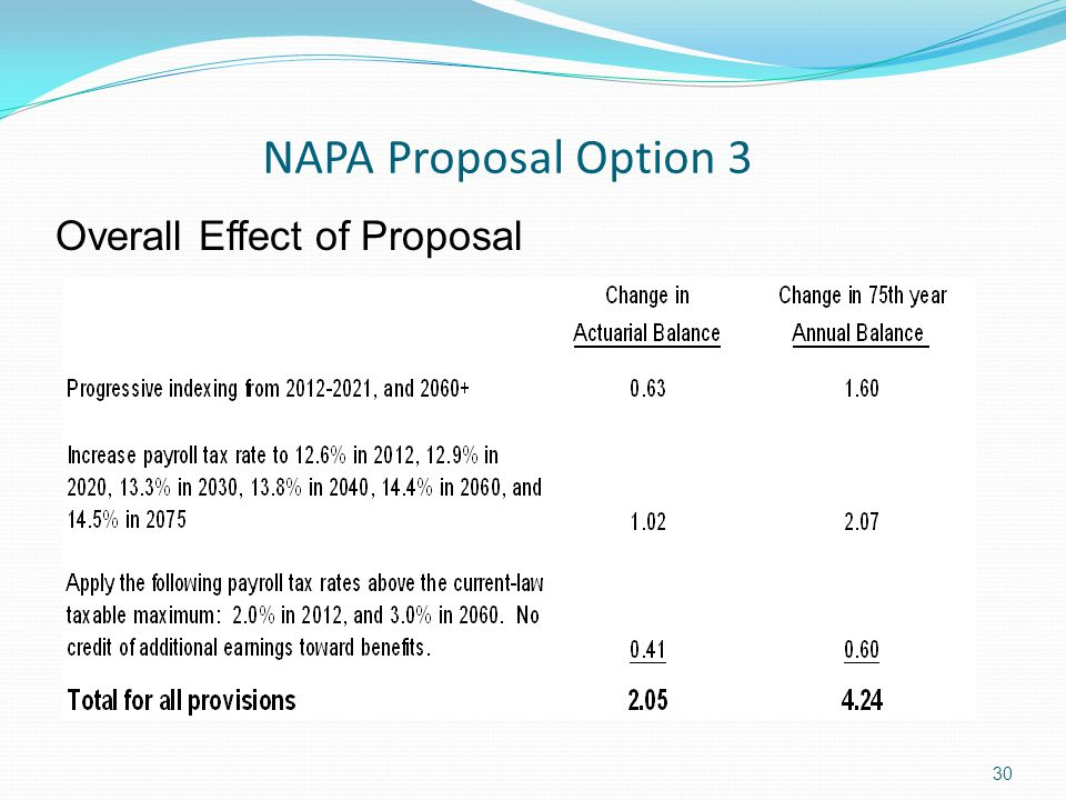 NAPA Proposal Option 3 30 Overall Effect of Proposal