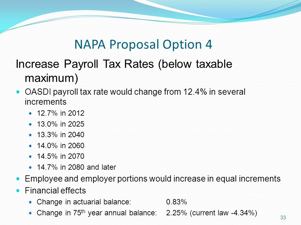 NAPA Proposal Option 4 33 Increase Payroll Tax Rates (below taxable maximum) OASDI payroll tax rate would change from 12.4% in several increments 12.7% in 2012 13.0% in 2025 13.3% in 2040 14.0% in 2060 14.5% in 2070 14.7% in 2080 and later Employee and employer portions would increase in equal increments Financial effects Change in actuarial balance: 0.83% Change in 75 th year annual balance: 2.25% (current law -4.34%)