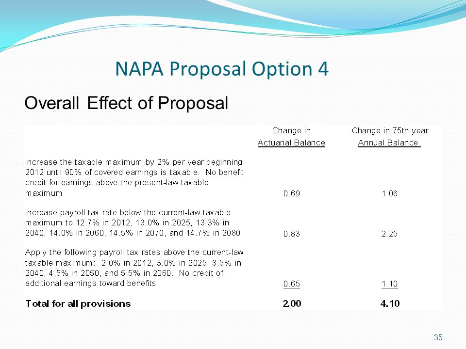 NAPA Proposal Option 4 35 Overall Effect of Proposal
