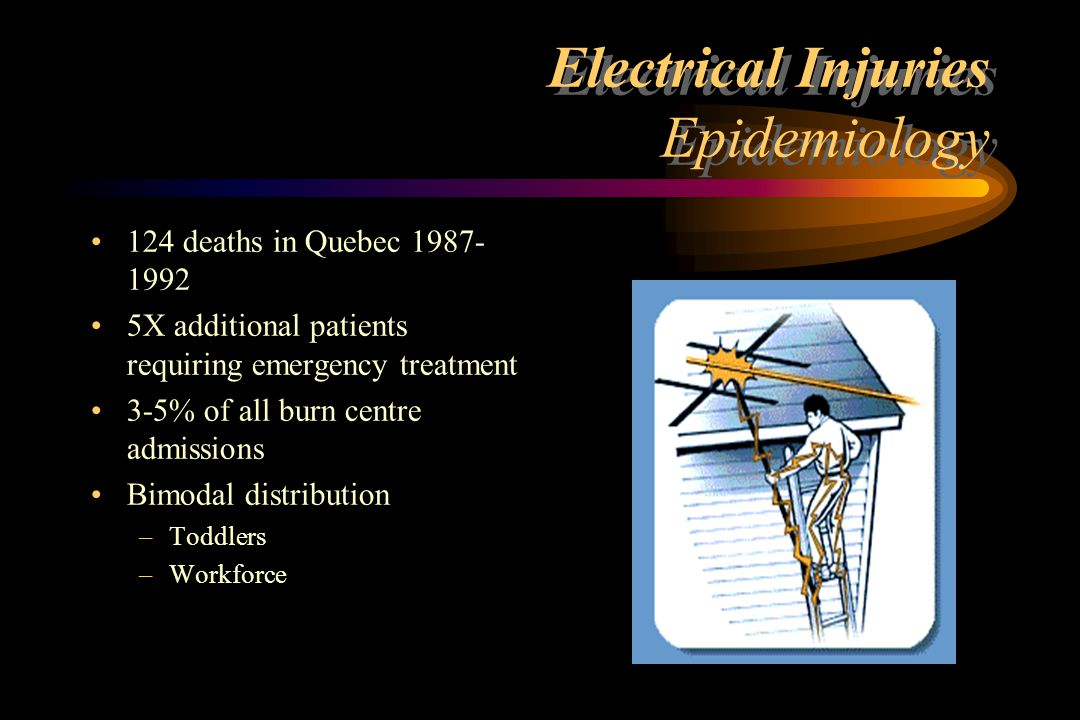Electrical Injuries Effects of 60 Hz Current 1 mAmpThreshold of perception 5 mAMaximum harmless current 6 mAGround fault interrupter opens 10 mA Let-go current 20 mAPossible tetany of resp muscles 100 mAVF threshold 6 ADefibrillation 20 AHousehold circuit breaker opens