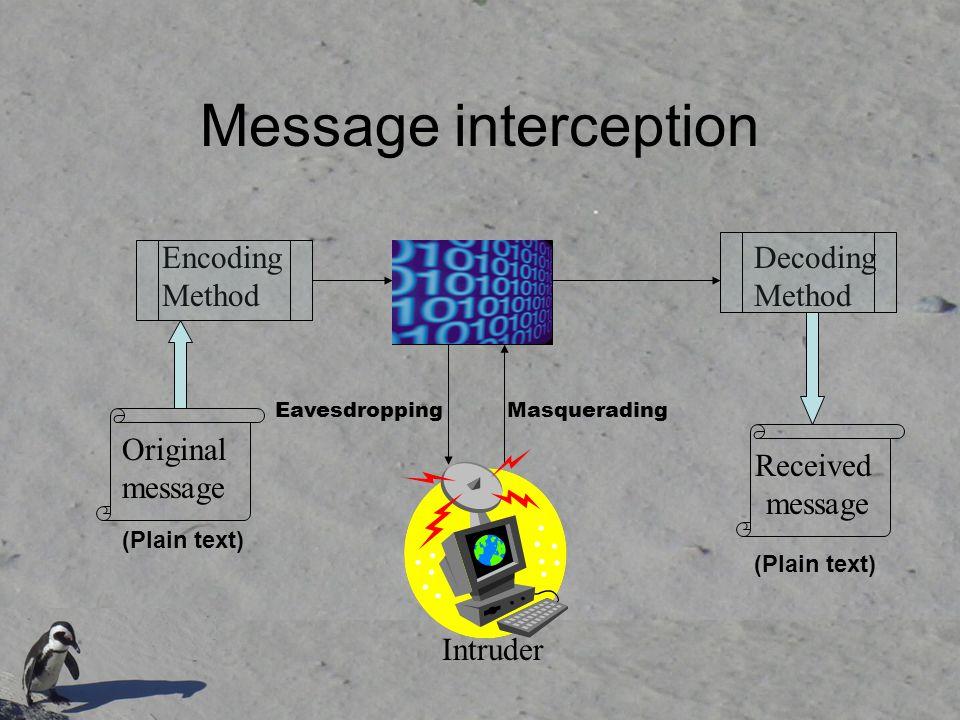 Message interception Original message Encoding Method Ciphertext Decoding Method Received message EavesdroppingMasquerading Intruder (Plain text)