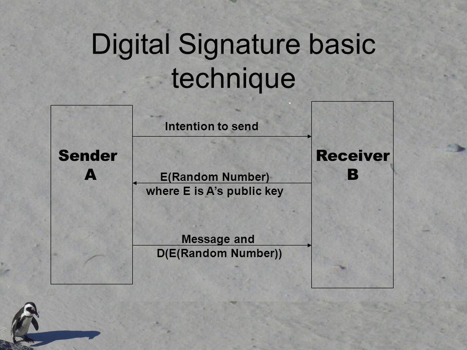 Digital Signature basic technique Sender A Receiver B Intention to send E(Random Number) where E is A's public key Message and D(E(Random Number))