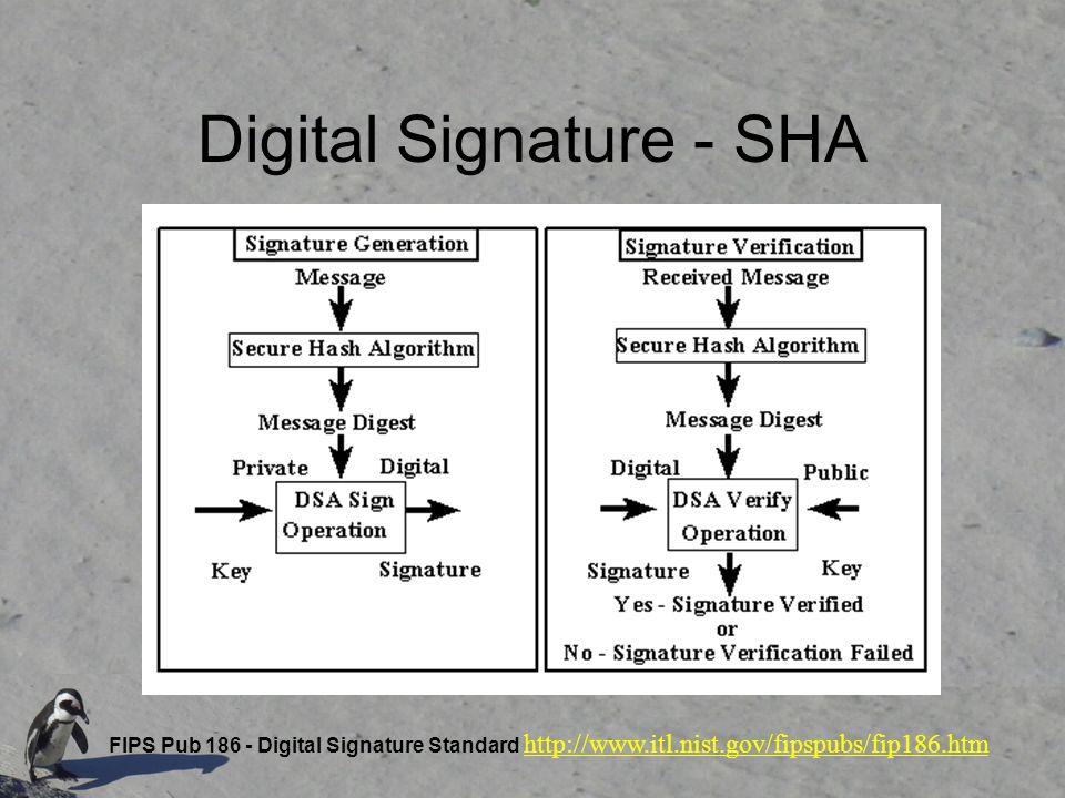 Digital Signature - SHA FIPS Pub 186 - Digital Signature Standard http://www.itl.nist.gov/fipspubs/fip186.htm http://www.itl.nist.gov/fipspubs/fip186.htm