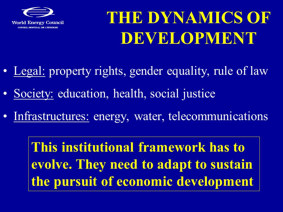 THE DYNAMICS OF DEVELOPMENT Legal: property rights, gender equality, rule of law Society: education, health, social justice Infrastructures: energy, water, telecommunications This institutional framework has to evolve.