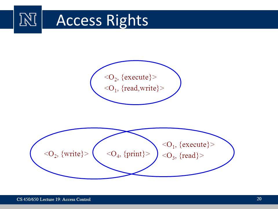 Access Rights Domain 1 Domain 3 Domain 2 20 CS 450/650 Lecture 19: Access Control
