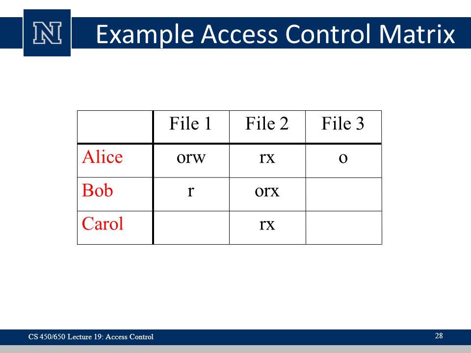 Example Access Control Matrix rxCarol orxrBob orxorwAlice File 3File 2File 1 CS 450/650 Lecture 19: Access Control 28