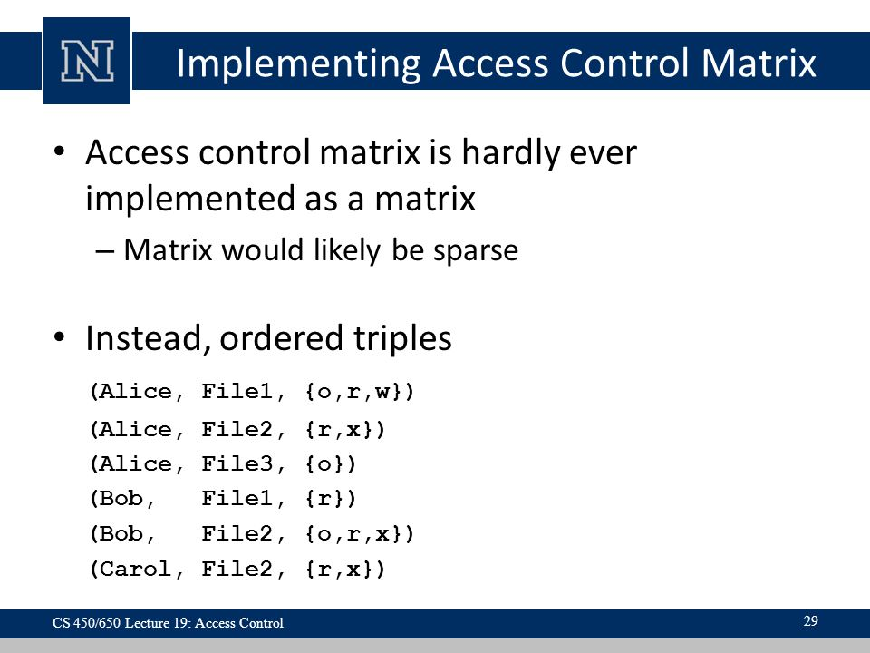Implementing Access Control Matrix Access control matrix is hardly ever implemented as a matrix – Matrix would likely be sparse Instead, ordered triples (Alice, File1, {o,r,w}) (Alice, File2, {r,x}) (Alice, File3, {o}) (Bob, File1, {r}) (Bob, File2, {o,r,x}) (Carol, File2, {r,x}) CS 450/650 Lecture 19: Access Control 29
