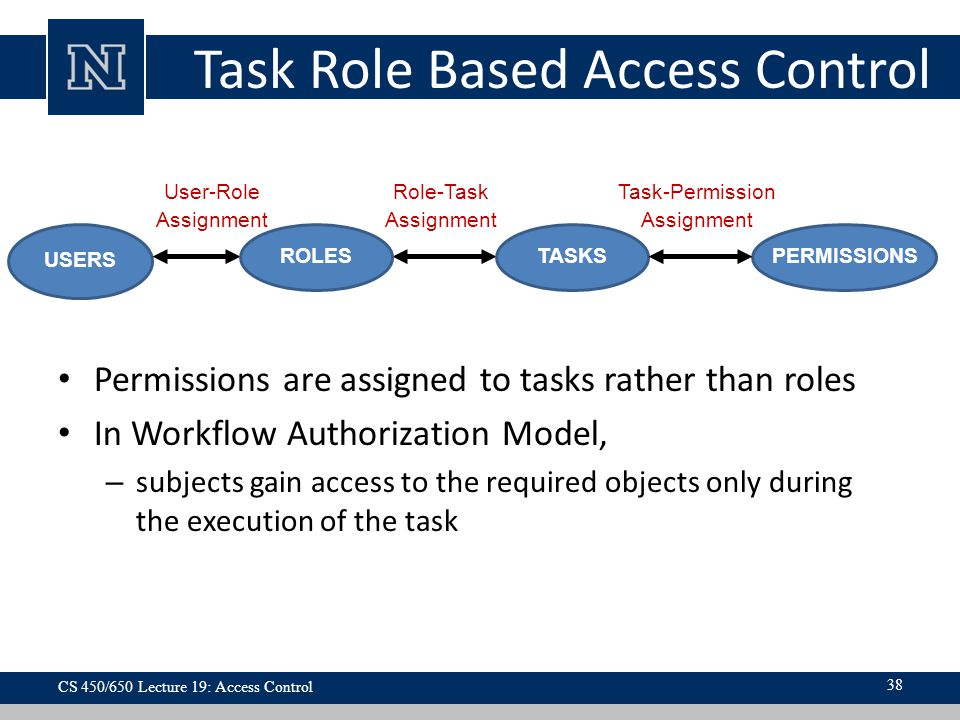 Task Role Based Access Control Permissions are assigned to tasks rather than roles In Workflow Authorization Model, – subjects gain access to the required objects only during the execution of the task USERS TASKSROLESPERMISSIONS User-Role Assignment Role-Task Assignment Task-Permission Assignment CS 450/650 Lecture 19: Access Control 38