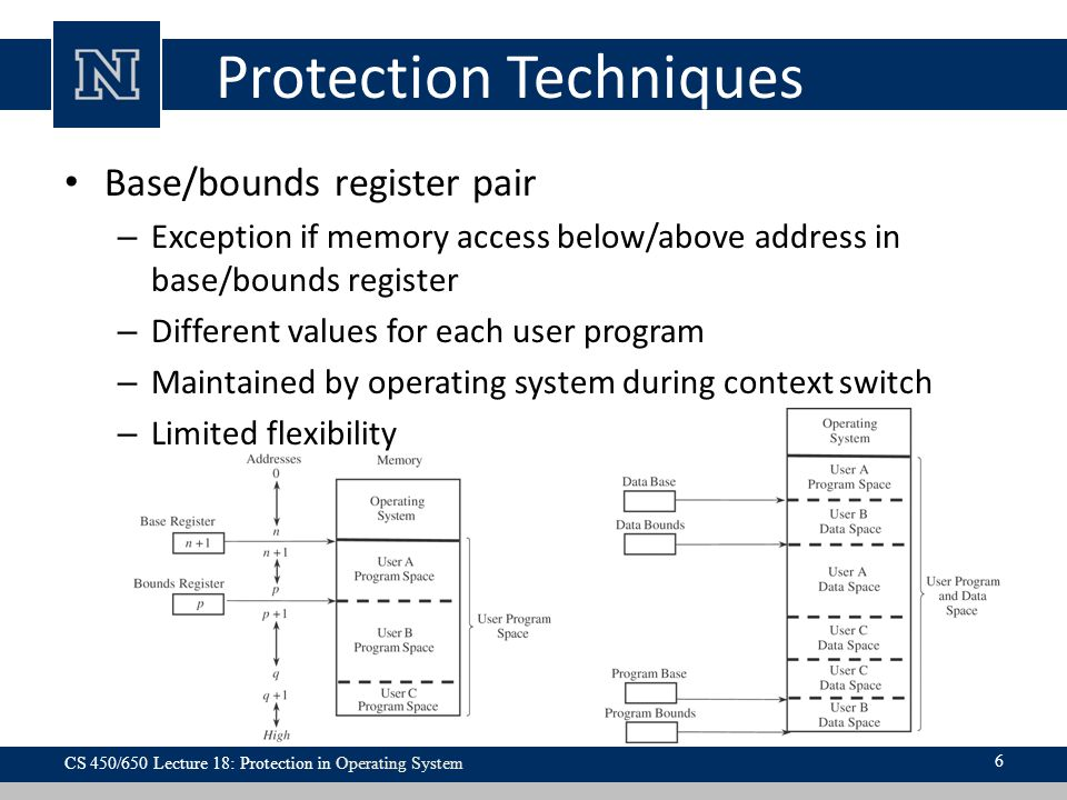 Protection Techniques Base/bounds register pair – Exception if memory access below/above address in base/bounds register – Different values for each user program – Maintained by operating system during context switch – Limited flexibility CS 450/650 Lecture 18: Protection in Operating System 6