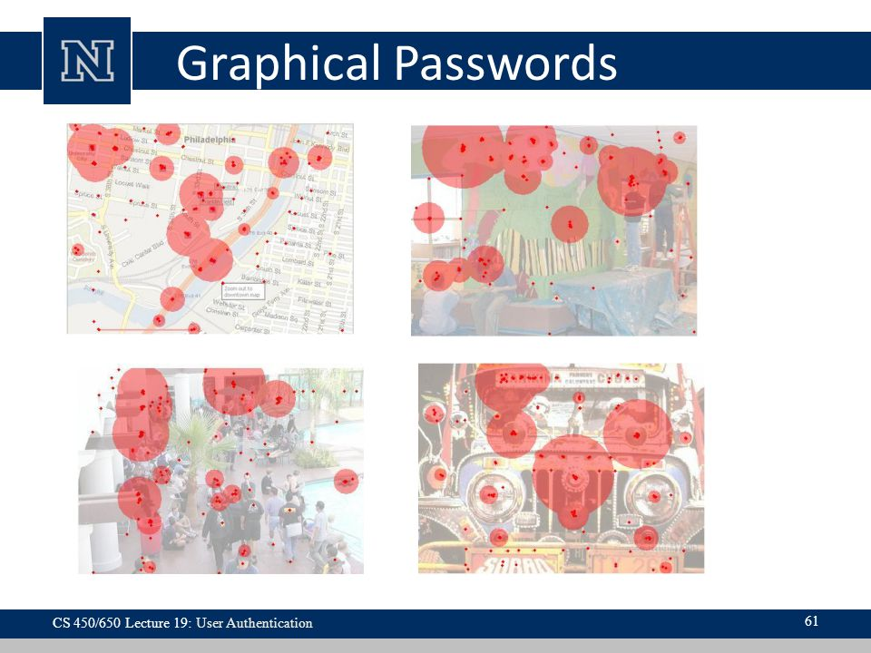 Graphical Passwords 61 CS 450/650 Lecture 19: User Authentication