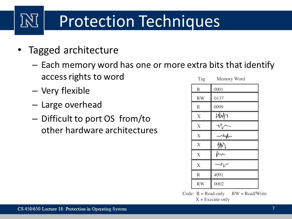 Protection Techniques Tagged architecture – Each memory word has one or more extra bits that identify access rights to word – Very flexible – Large overhead – Difficult to port OS from/to other hardware architectures CS 450/650 Lecture 18: Protection in Operating System 7