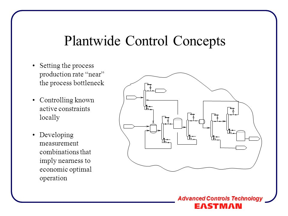 """Advanced Controls Technology Plantwide Control Concepts Setting the process production rate """"near"""" the process bottleneck Controlling known active con"""