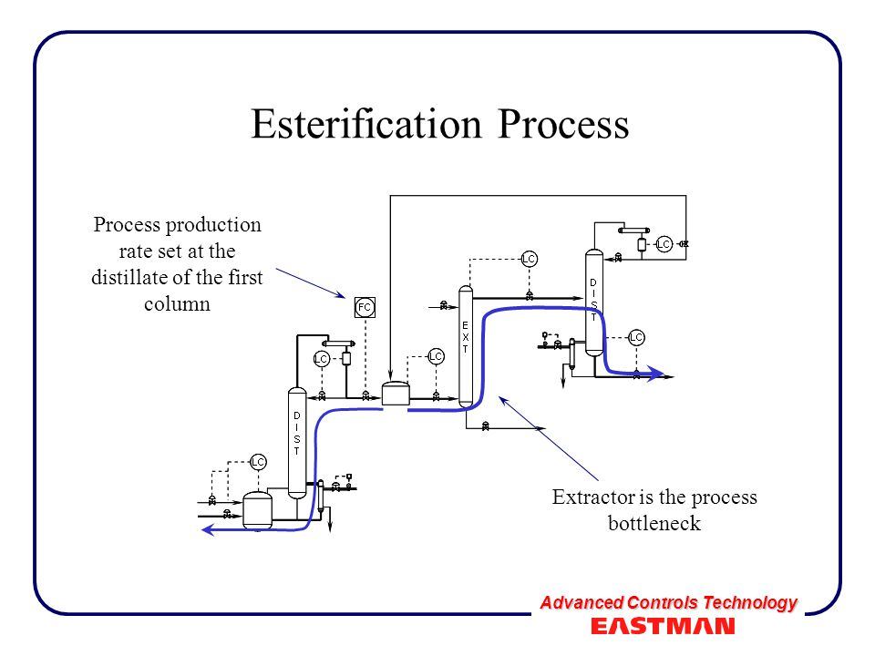Advanced Controls Technology Esterification Process Process production rate set at the distillate of the first column Extractor is the process bottleneck