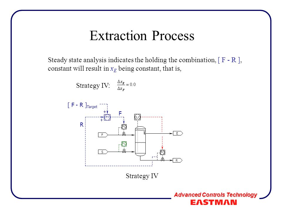 Advanced Controls Technology Extraction Process Steady state analysis indicates the holding the combination, [ F - R ], constant will result in x E being constant, that is, Strategy IV: Strategy IV F S FC R E ILC FY [ F - R ] Target R F