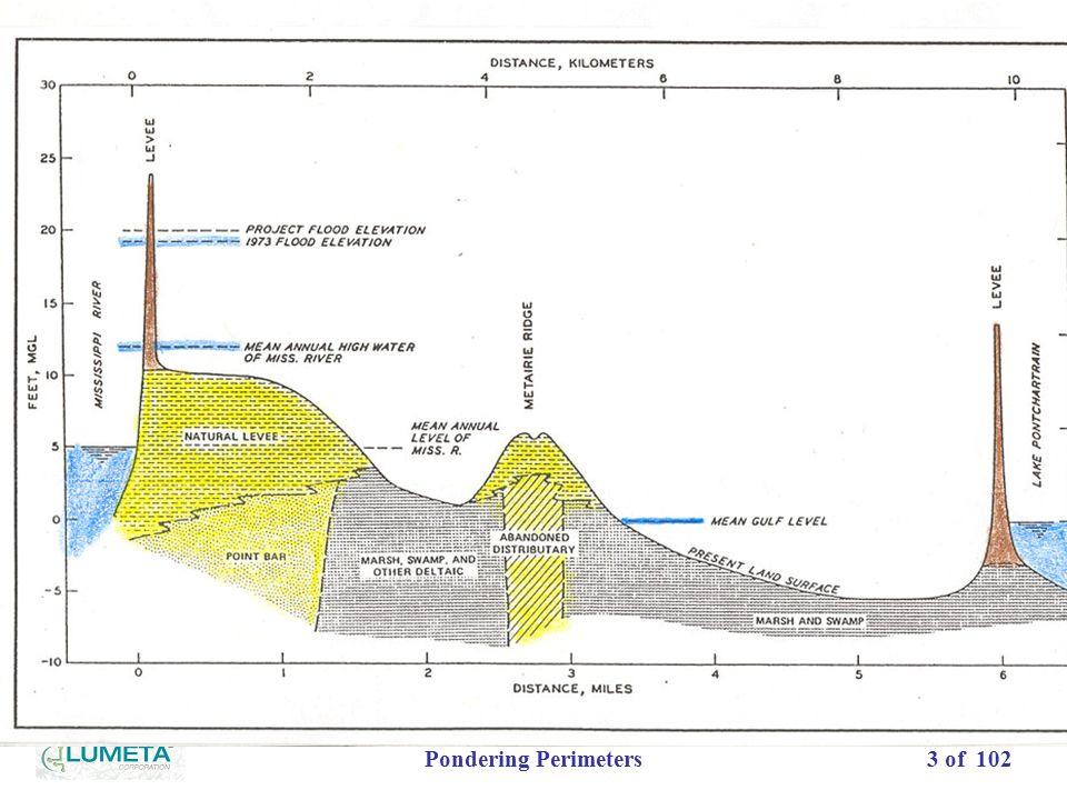 34 of 102Pondering Perimeters Old gateway: