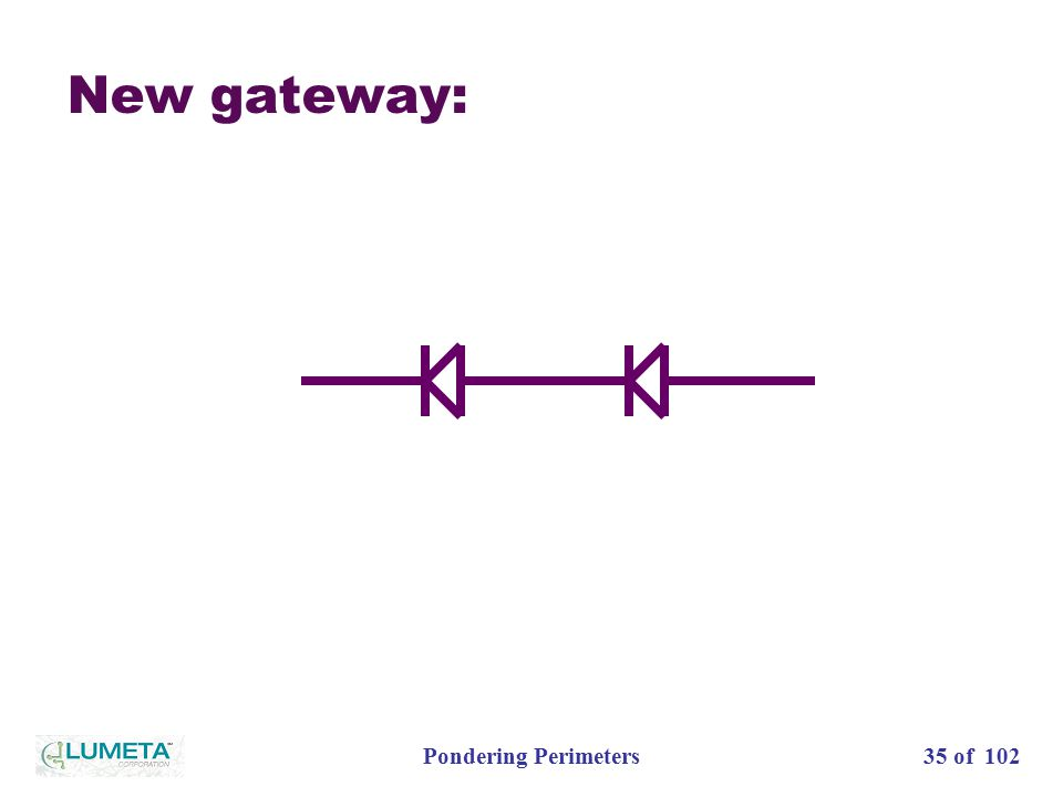 35 of 102Pondering Perimeters New gateway: