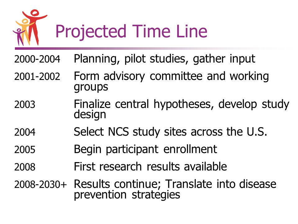 Projected Time Line 2000-2004 Planning, pilot studies, gather input 2001-2002 Form advisory committee and working groups 2003 Finalize central hypotheses, develop study design 2004 Select NCS study sites across the U.S.