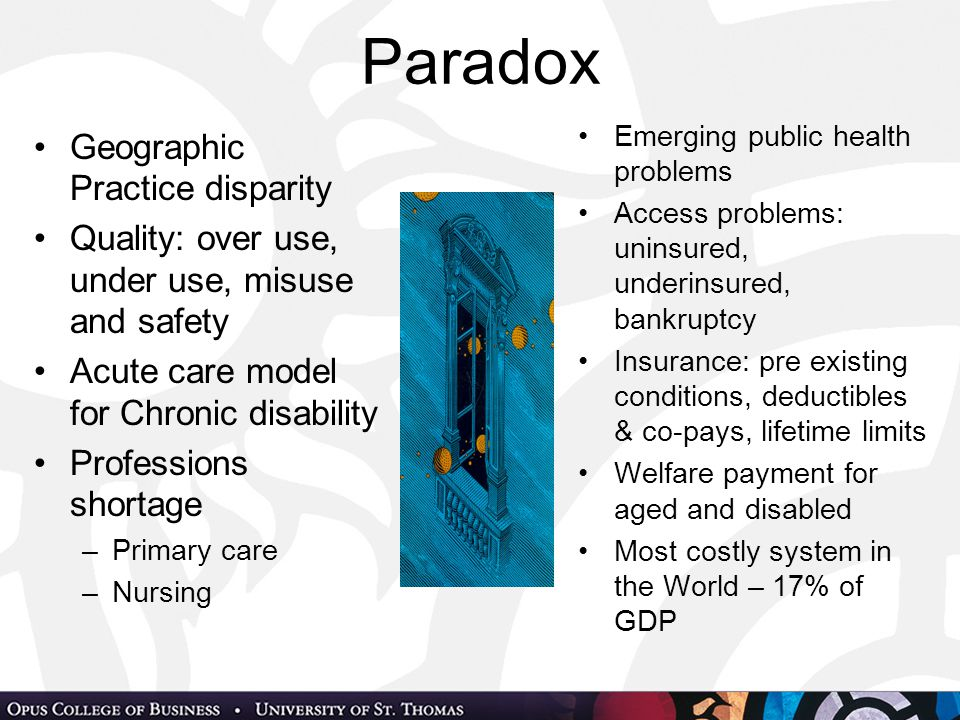Paradox Geographic Practice disparity Quality: over use, under use, misuse and safety Acute care model for Chronic disability Professions shortage –Primary care –Nursing Emerging public health problems Access problems: uninsured, underinsured, bankruptcy Insurance: pre existing conditions, deductibles & co-pays, lifetime limits Welfare payment for aged and disabled Most costly system in the World – 17% of GDP