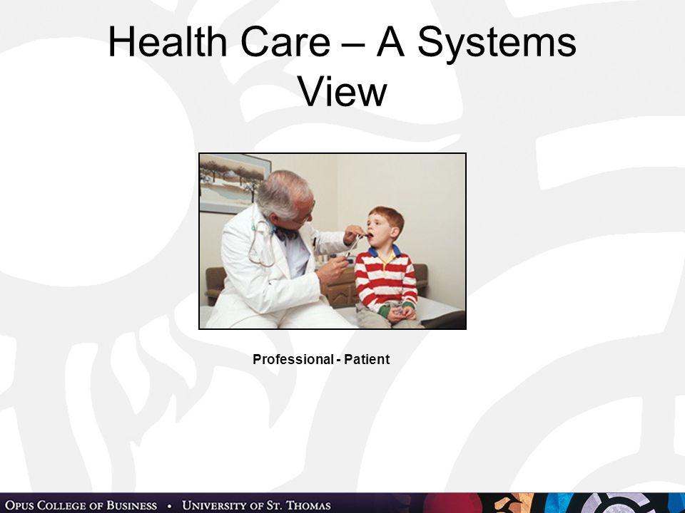 Health System – Core Professional - Patient Illness Burden Consumer Behavior Knowledge Tools – Dx & Rx