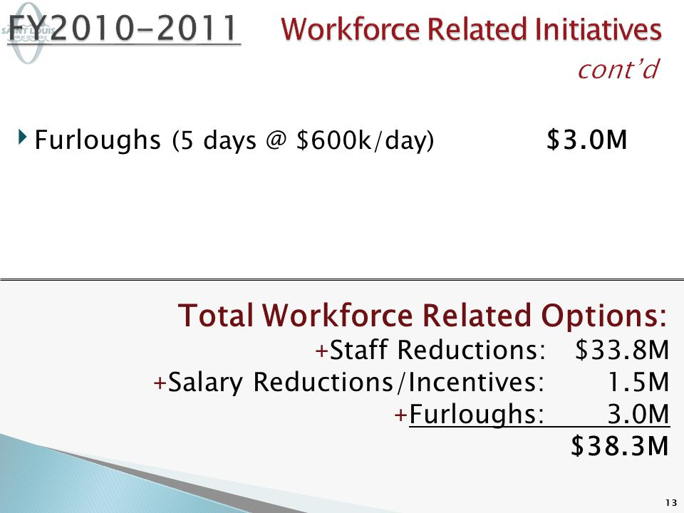 Total Workforce Related Options: ₊ Staff Reductions: $33.8M ₊ Salary Reductions/Incentives: 1.5M ₊ Furloughs: 3.0M $38.3M ‣ Furloughs (5 days @ $600k/day) $3.0M 13