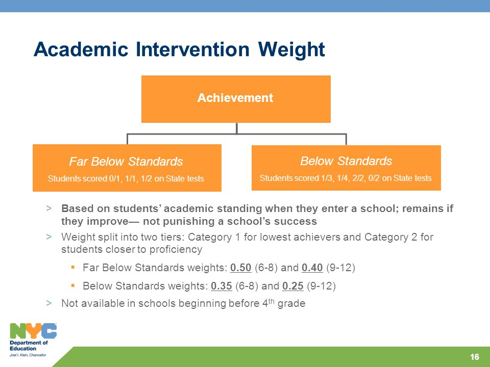 16 Academic Intervention Weight >Based on students' academic standing when they enter a school; remains if they improve— not punishing a school's success >Weight split into two tiers: Category 1 for lowest achievers and Category 2 for students closer to proficiency  Far Below Standards weights: 0.50 (6-8) and 0.40 (9-12)  Below Standards weights: 0.35 (6-8) and 0.25 (9-12) >Not available in schools beginning before 4 th grade Achievement Far Below Standards Students scored 0/1, 1/1, 1/2 on State tests Below Standards Students scored 1/3, 1/4, 2/2, 0/2 on State tests