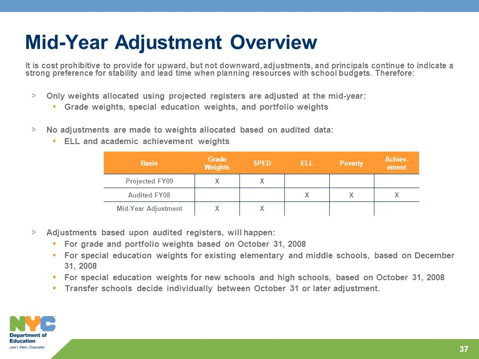 37 Mid-Year Adjustment Overview It is cost prohibitive to provide for upward, but not downward, adjustments, and principals continue to indicate a strong preference for stability and lead time when planning resources with school budgets.