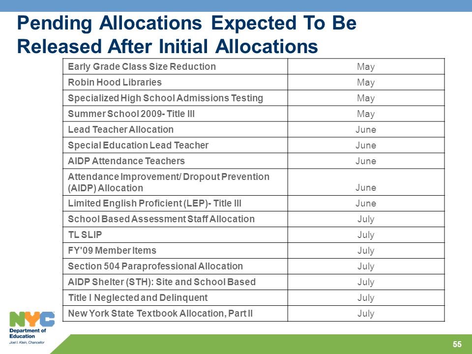 55 Pending Allocations Expected To Be Released After Initial Allocations Early Grade Class Size ReductionMay Robin Hood LibrariesMay Specialized High School Admissions TestingMay Summer School 2009- Title IIIMay Lead Teacher AllocationJune Special Education Lead TeacherJune AIDP Attendance TeachersJune Attendance Improvement/ Dropout Prevention (AIDP) AllocationJune Limited English Proficient (LEP)- Title IIIJune School Based Assessment Staff AllocationJuly TL SLIPJuly FY 09 Member ItemsJuly Section 504 Paraprofessional AllocationJuly AIDP Shelter (STH): Site and School BasedJuly Title I Neglected and DelinquentJuly New York State Textbook Allocation, Part IIJuly