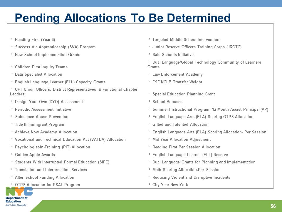 56 Pending Allocations To Be Determined ◦ Reading First (Year 6)◦ Targeted Middle School Intervention ◦ Success Via Apprenticeship (SVA) Program◦ Junior Reserve Officers Training Corps (JROTC) ◦ New School Implementation Grants◦ Safe Schools Initiative ◦ Children First Inquiry Teams ◦ Dual Language/Global Technology Community of Learners Grants ◦ Data Specialist Allocation◦ Law Enforcement Academy ◦ English Language Learner (ELL) Capacity Grants◦ FSF NCLB Transfer Weight ◦ UFT Union Officers, District Representatives & Functional Chapter Leaders◦ Special Education Planning Grant ◦ Design Your Own (DYO) Assessment◦ School Bonuses ◦ Periodic Assessment Initiative◦ Summer Instructional Program -12 Month Assist Principal (AP) ◦ Substance Abuse Prevention◦ English Language Arts (ELA) Scoring OTPS Allocation ◦ Title III Immigrant Program◦ Gifted and Talented Allocation ◦ Achieve Now Academy Allocation◦ English Language Arts (ELA) Scoring Allocation- Per Session ◦ Vocational and Technical Education Act (VATEA) Allocation◦ Mid Year Allocation Adjustment ◦ Psychologist-In-Training (PIT) Allocation◦ Reading First Per Session Allocation ◦ Golden Apple Awards◦ English Language Learner (ELL) Reserve ◦ Students With Interrupted Formal Education (SIFE)◦ Dual Language Grants for Planning and Implementation ◦ Translation and Interpretation Services◦ Math Scoring Allocation-Per Session ◦ After School Funding Allocation◦ Reducing Violent and Disruptive Incidents ◦ OTPS Allocation for PSAL Program◦ City Year New York