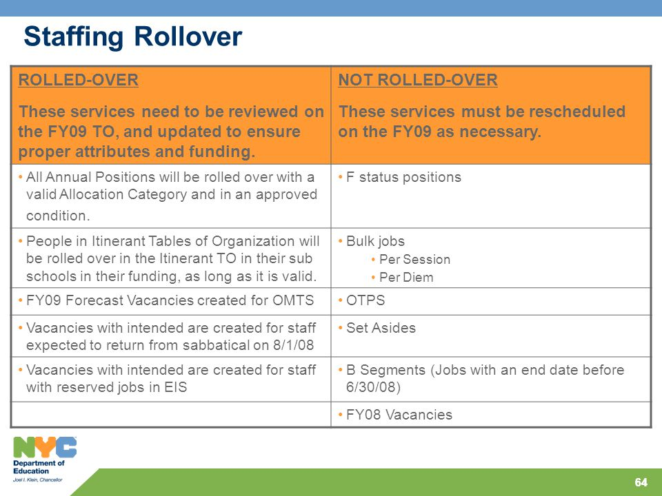 64 Staffing Rollover ROLLED-OVER These services need to be reviewed on the FY09 TO, and updated to ensure proper attributes and funding.
